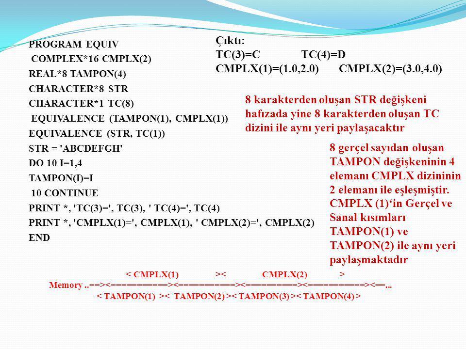 CMPLX(1)=(1.0,2.0) CMPLX(2)=(3.0,4.0)