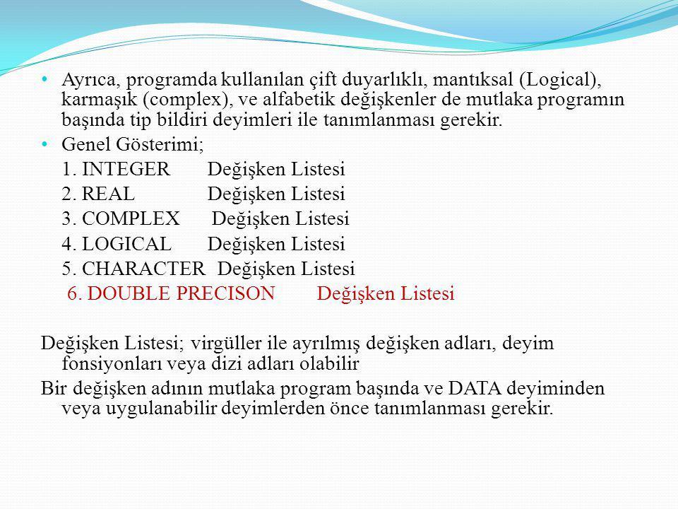 Ayrıca, programda kullanılan çift duyarlıklı, mantıksal (Logical), karmaşık (complex), ve alfabetik değişkenler de mutlaka programın başında tip bildiri deyimleri ile tanımlanması gerekir.
