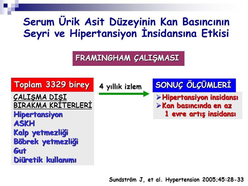 Serum Ürik Asit Düzeyinin Kan Basıncının Seyri ve Hipertansiyon İnsidansına Etkisi
