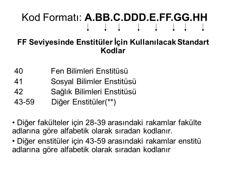 FF Seviyesinde Enstitüler İçin Kullanılacak Standart Kodlar