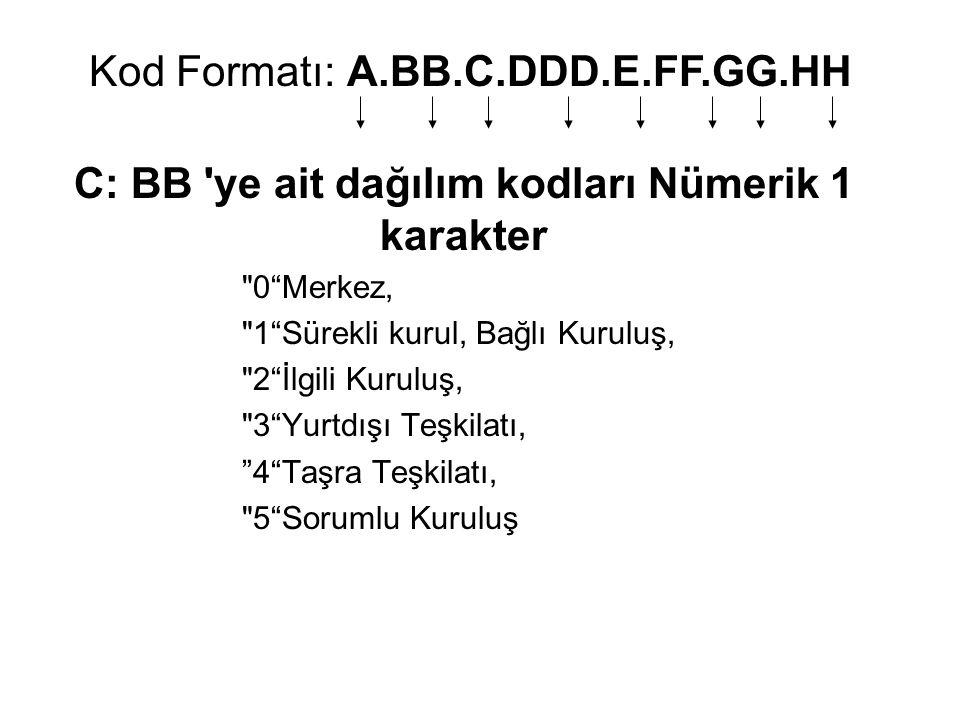 C: BB ye ait dağılım kodları Nümerik 1 karakter