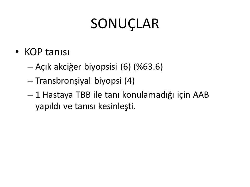 SONUÇLAR KOP tanısı Açık akciğer biyopsisi (6) (%63.6)