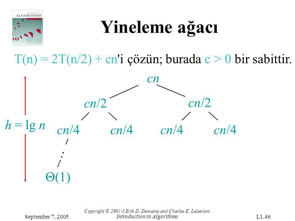 Yineleme ağacı T(n) = 2T(n/2) + cn i çözün; burada c > 0 bir sabittir. cn. cn/2. cn/2. h = lg n.