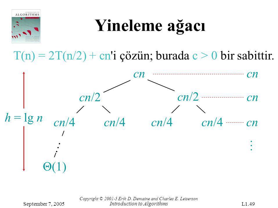 Yineleme ağacı T(n) = 2T(n/2) + cn i çözün; burada c > 0 bir sabittir. cn cn. cn. cn/2. cn/2.