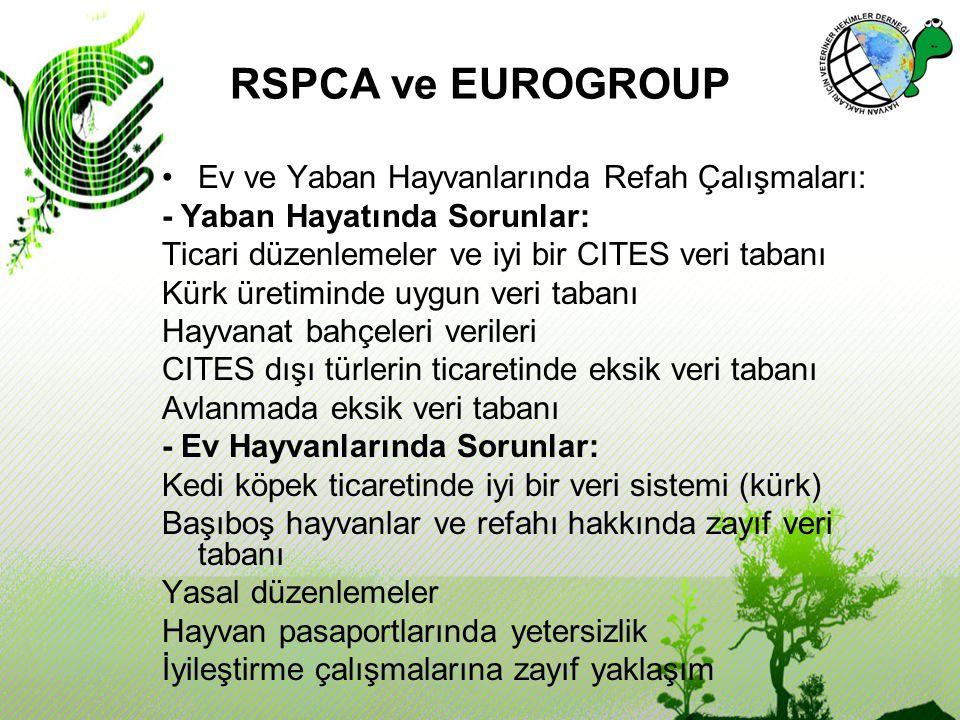 RSPCA ve EUROGROUP Ev ve Yaban Hayvanlarında Refah Çalışmaları: