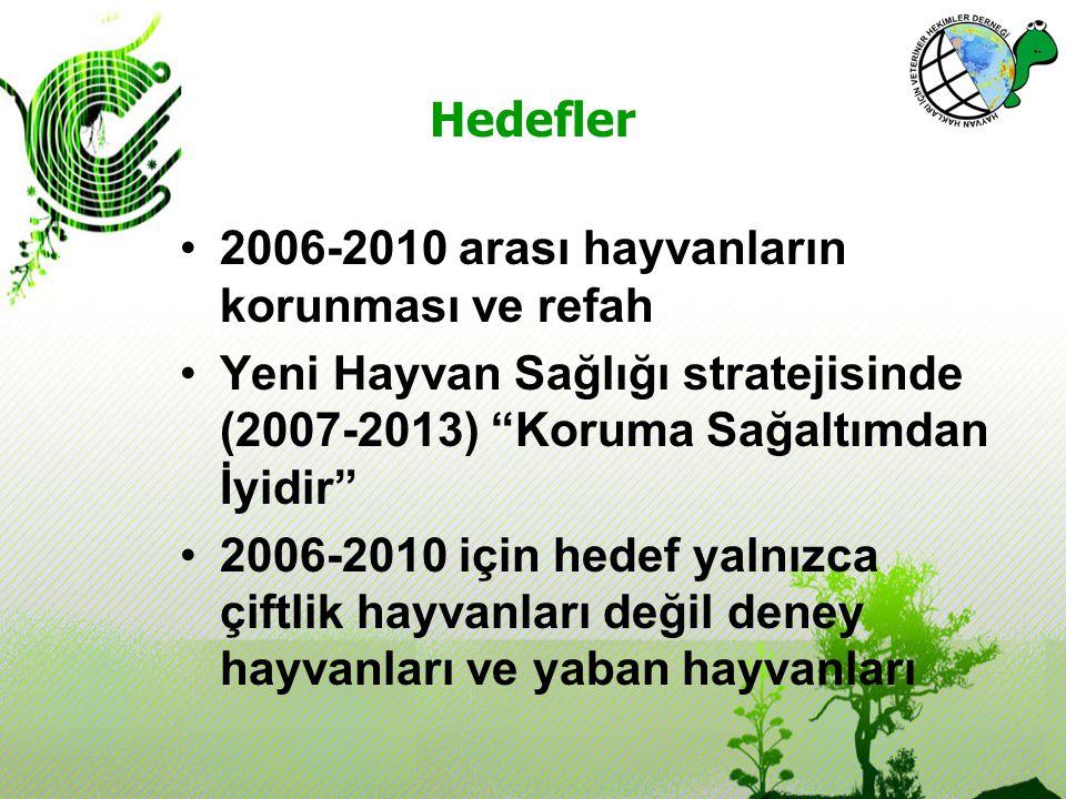 Hedefler 2006-2010 arası hayvanların korunması ve refah. Yeni Hayvan Sağlığı stratejisinde (2007-2013) Koruma Sağaltımdan İyidir