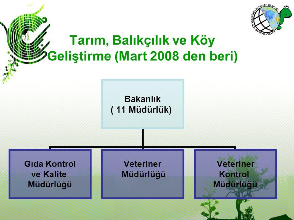 Tarım, Balıkçılık ve Köy Geliştirme (Mart 2008 den beri)
