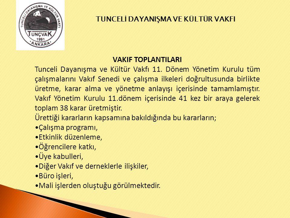 VAKIF TOPLANTILARI