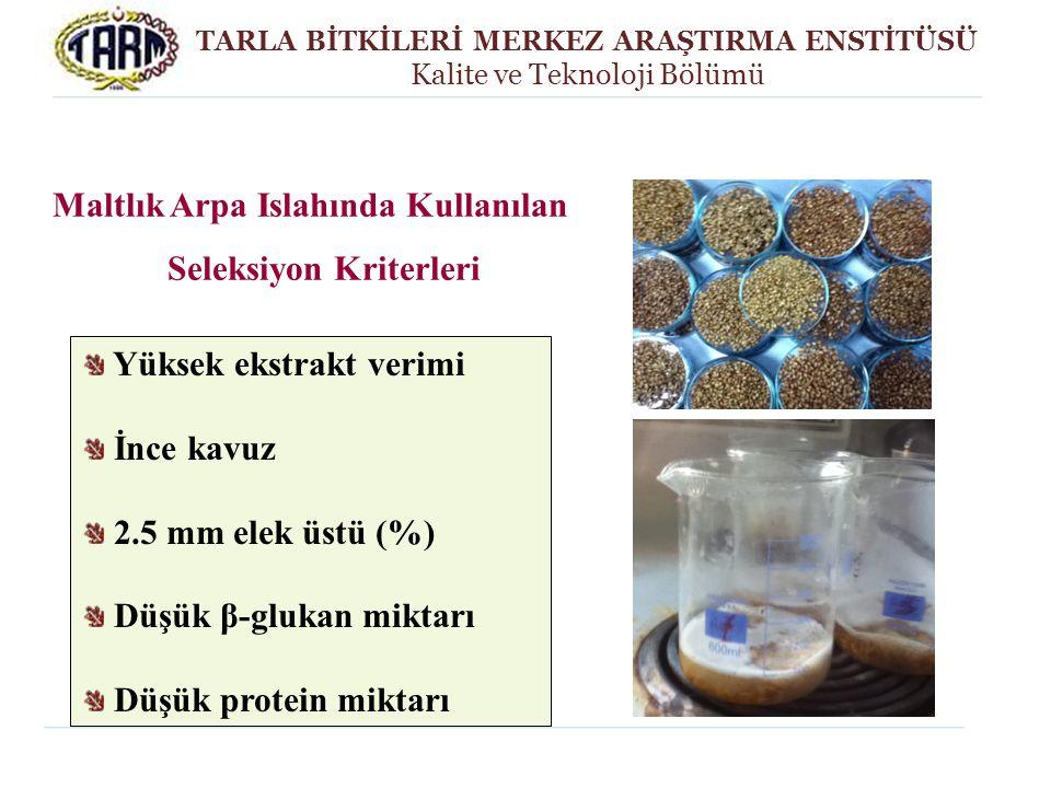 Maltlık Arpa Islahında Kullanılan Seleksiyon Kriterleri