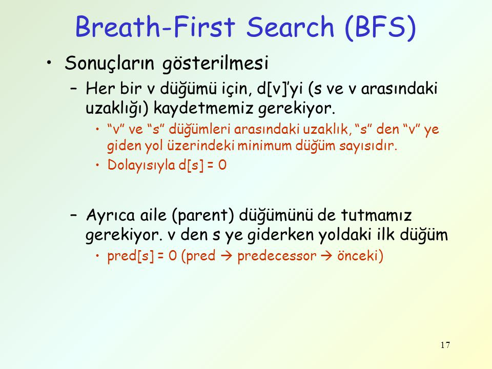 Breath-First Search (BFS)