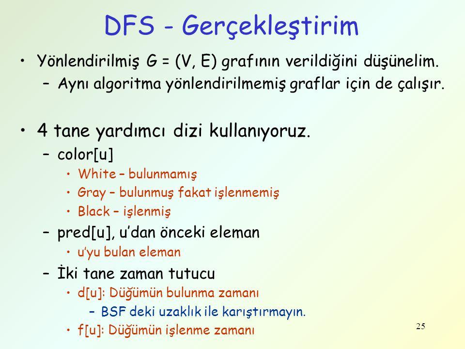 DFS - Gerçekleştirim 4 tane yardımcı dizi kullanıyoruz.