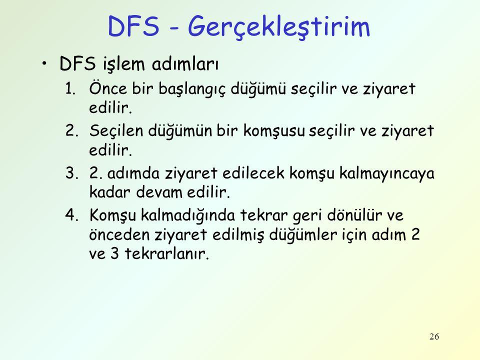 DFS - Gerçekleştirim DFS işlem adımları