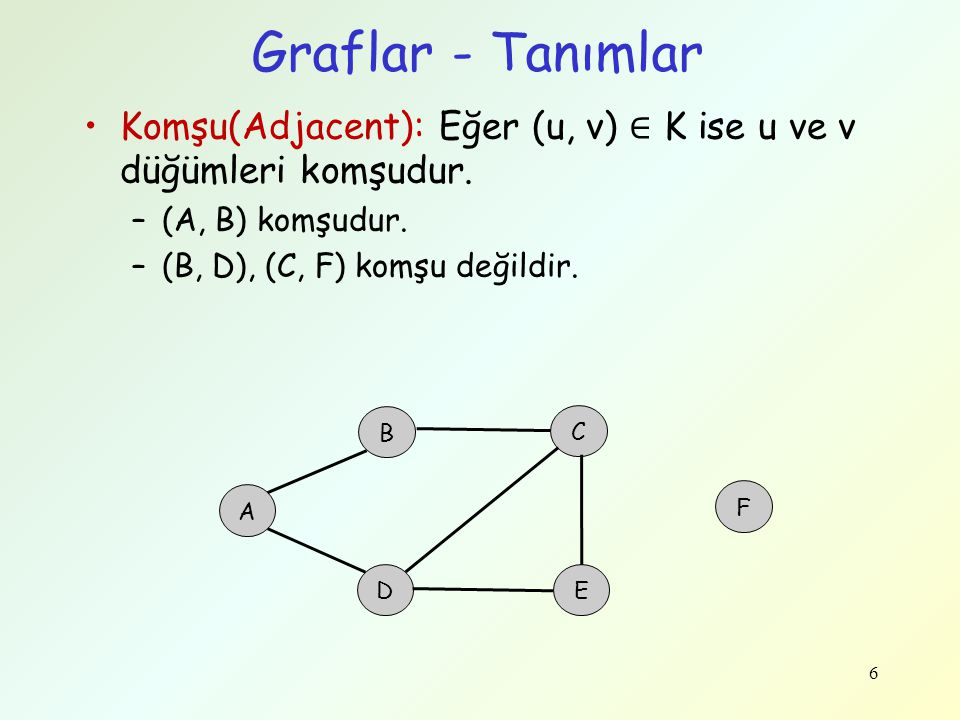 Graflar - Tanımlar Komşu(Adjacent): Eğer (u, v) ∈ K ise u ve v düğümleri komşudur. (A, B) komşudur.