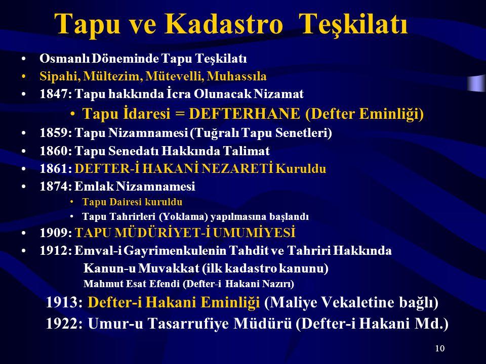 Tapu ve Kadastro Teşkilatı