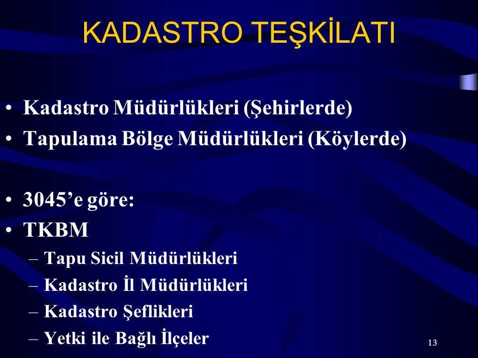 KADASTRO TEŞKİLATI Kadastro Müdürlükleri (Şehirlerde)