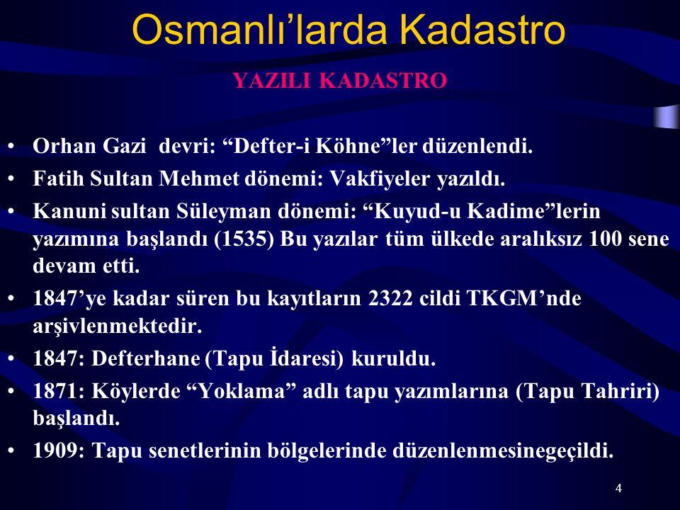 Osmanlı'larda Kadastro