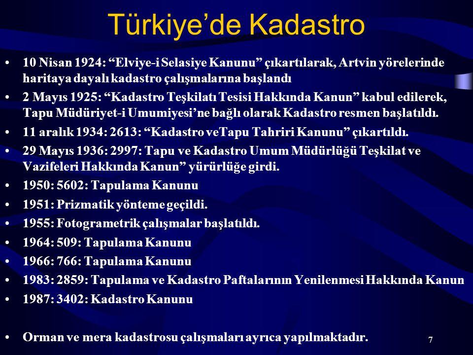 Türkiye'de Kadastro 10 Nisan 1924: Elviye-i Selasiye Kanunu çıkartılarak, Artvin yörelerinde haritaya dayalı kadastro çalışmalarına başlandı.