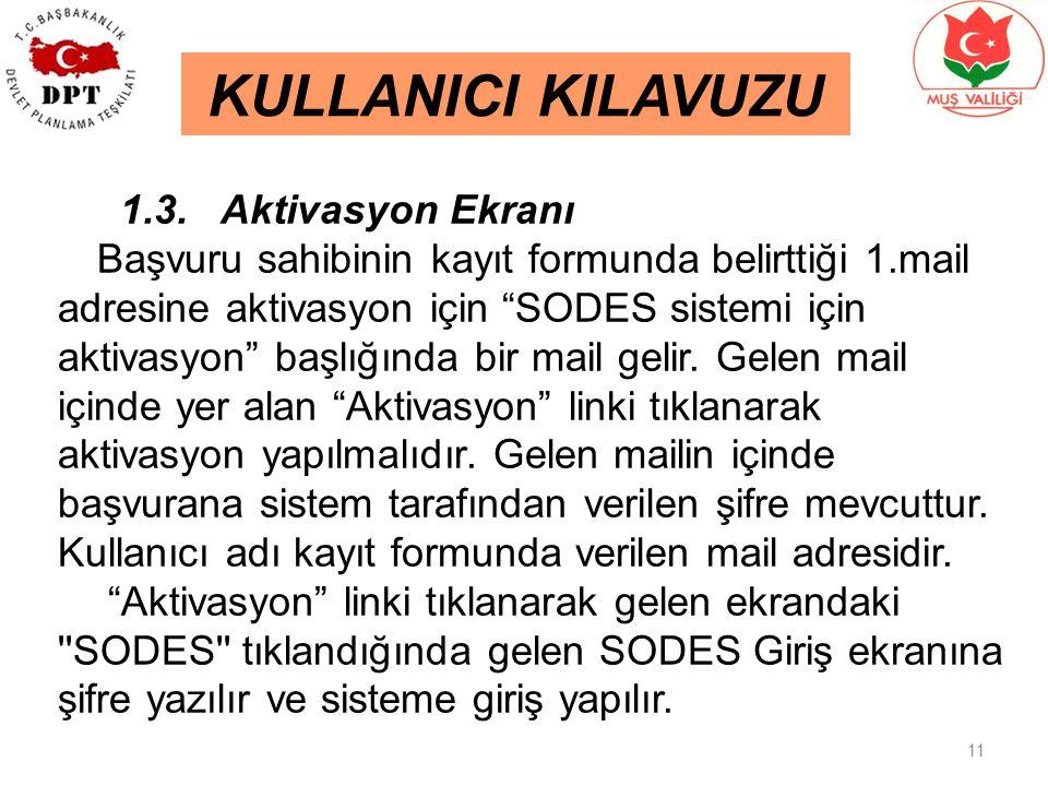 KULLANICI KILAVUZU 1.3. Aktivasyon Ekranı