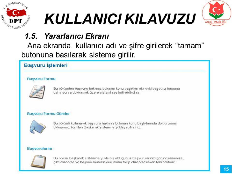KULLANICI KILAVUZU 1.5. Yararlanıcı Ekranı.