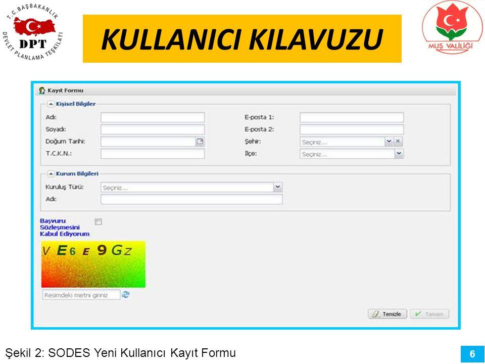 KULLANICI KILAVUZU Şekil 2: SODES Yeni Kullanıcı Kayıt Formu