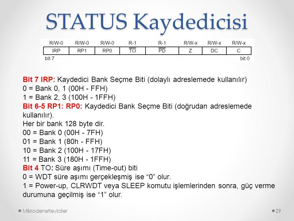 STATUS Kaydedicisi Bit 7 IRP: Kaydedici Bank Seçme Biti (dolaylı adreslemede kullanılır) 0 = Bank 0, 1 (00H - FFH)