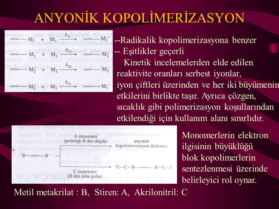 ANYONİK KOPOLİMERİZASYON