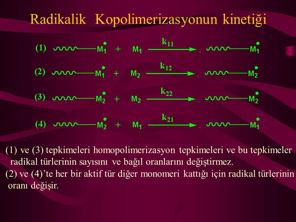 Radikalik Kopolimerizasyonun kinetiği