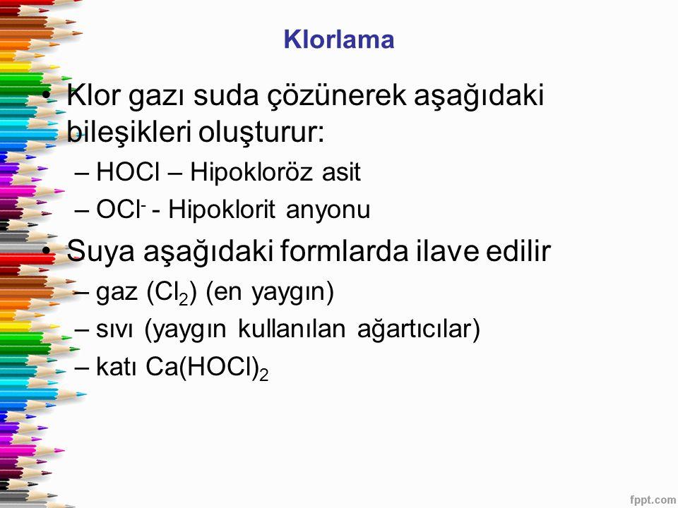 Klor gazı suda çözünerek aşağıdaki bileşikleri oluşturur: