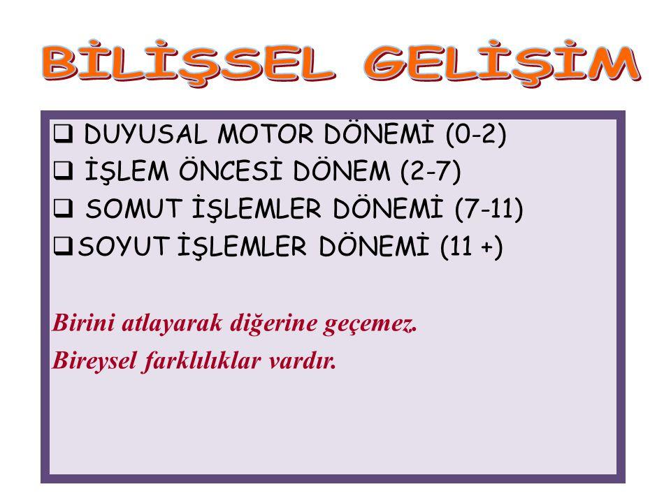 BİLİŞSEL GELİŞİM DUYUSAL MOTOR DÖNEMİ (0-2) İŞLEM ÖNCESİ DÖNEM (2-7)