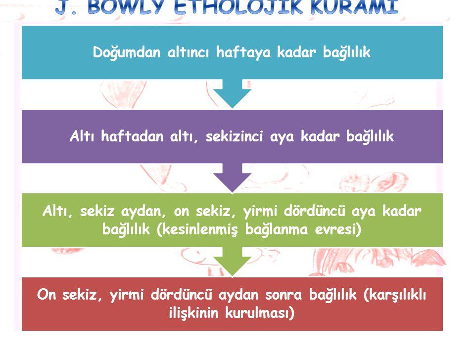 J. BOWLY ETHOLOJİK KURAMI