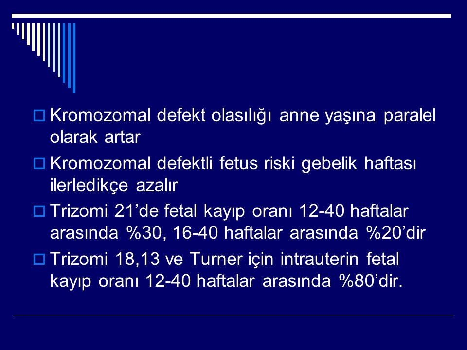 Kromozomal defekt olasılığı anne yaşına paralel olarak artar