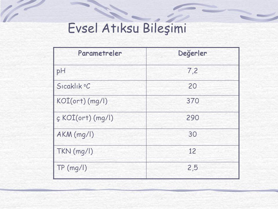 Evsel Atıksu Bileşimi Parametreler Değerler pH 7,2 Sıcaklık oC 20