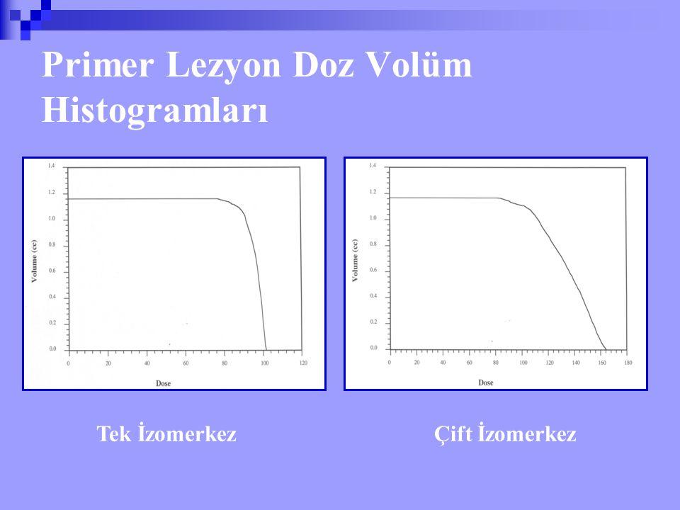 Primer Lezyon Doz Volüm Histogramları
