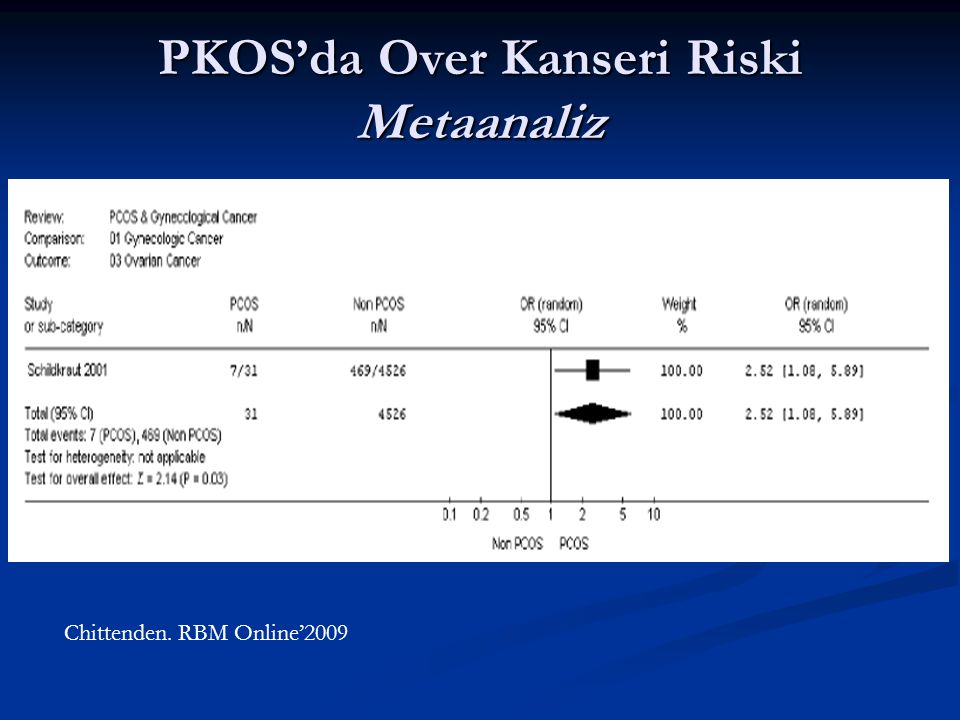 PKOS'da Over Kanseri Riski Metaanaliz
