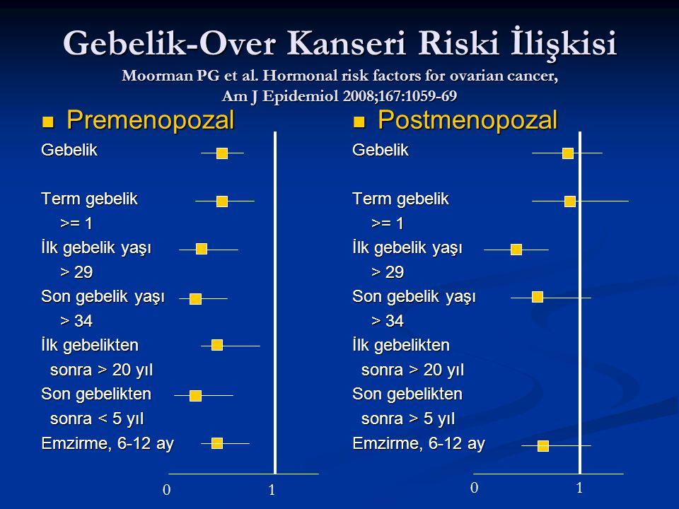 Gebelik-Over Kanseri Riski İlişkisi Moorman PG et al