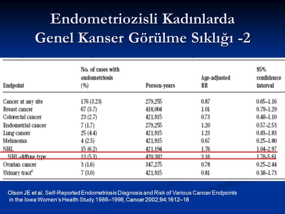 Endometriozisli Kadınlarda Genel Kanser Görülme Sıklığı -2