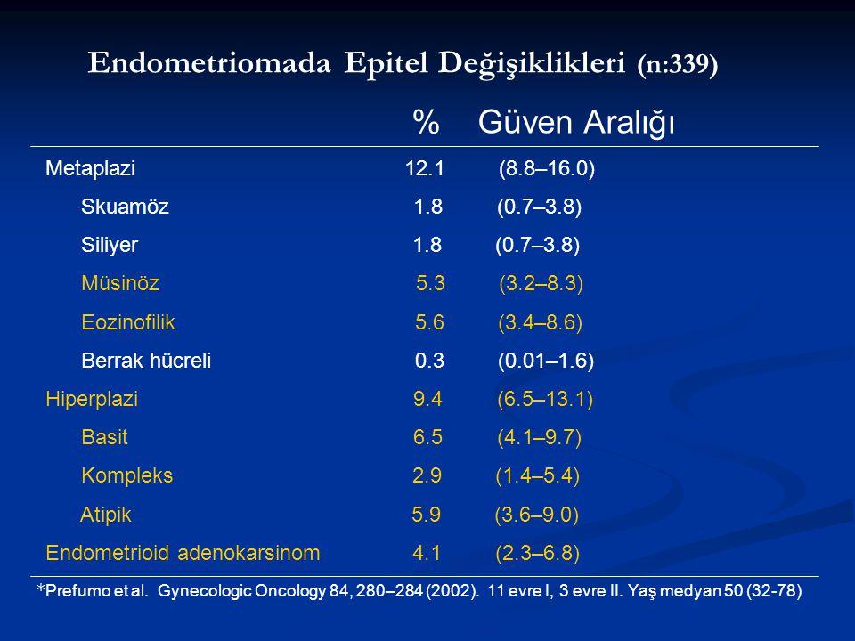 Endometriomada Epitel Değişiklikleri (n:339) % Güven Aralığı