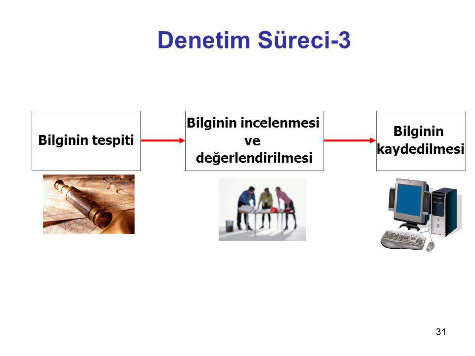 Denetim Süreci-3 Bilginin incelenmesi Bilginin Bilginin tespiti ve