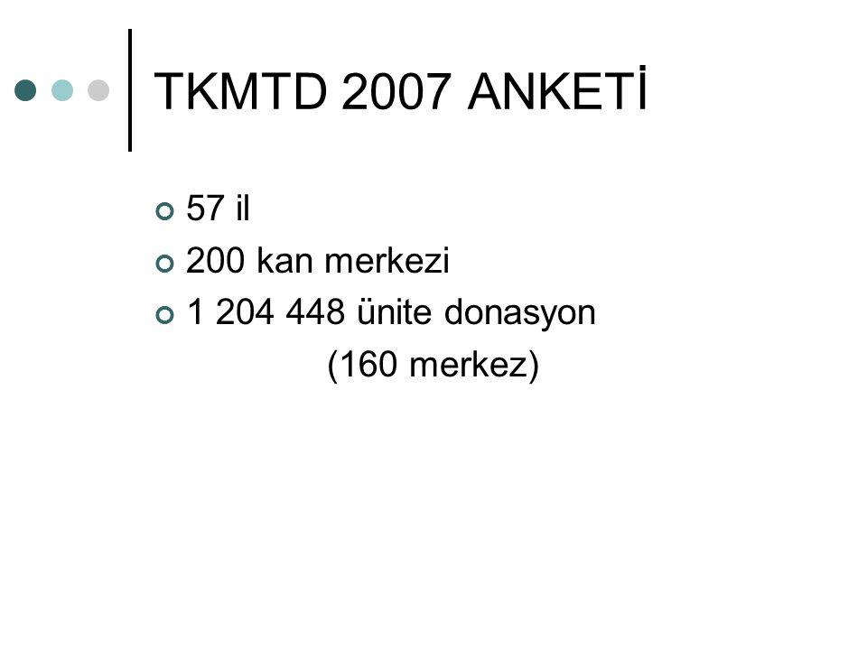 TKMTD 2007 ANKETİ 57 il 200 kan merkezi 1 204 448 ünite donasyon