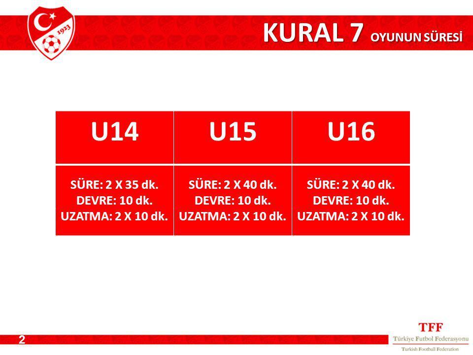 KURAL 7 OYUNUN SÜRESİ U14 U15 U16 SÜRE: 2 X 35 dk. DEVRE: 10 dk.