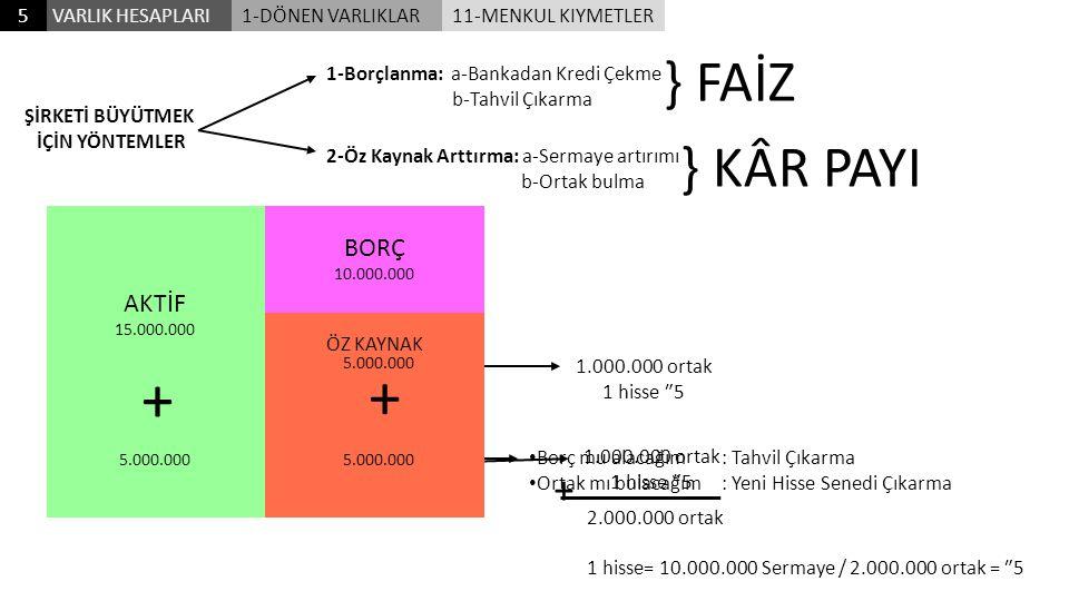 + + } FAİZ } KÂR PAYI + BORÇ AKTİF 5 VARLIK HESAPLARI