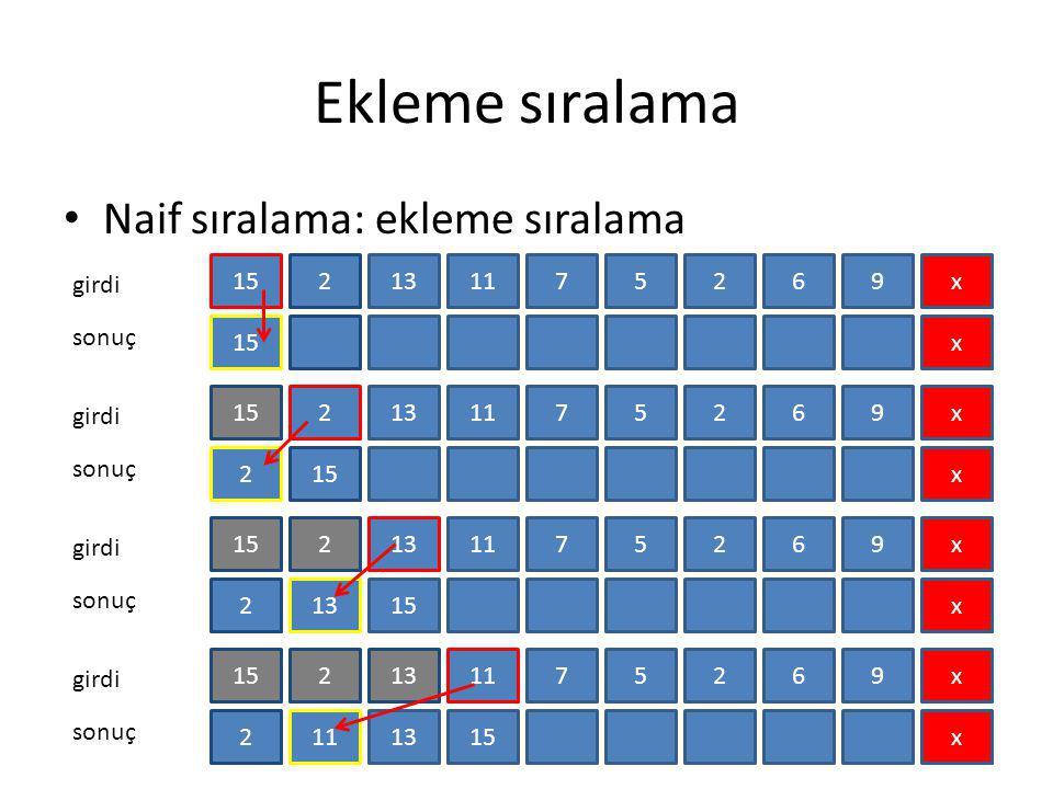 Ekleme sıralama Naif sıralama: ekleme sıralama 15 2 11 13 7 5 6 9 x