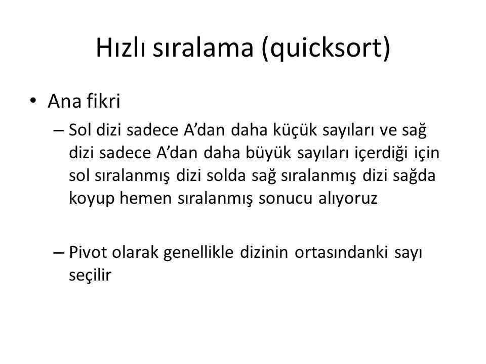 Hızlı sıralama (quicksort)