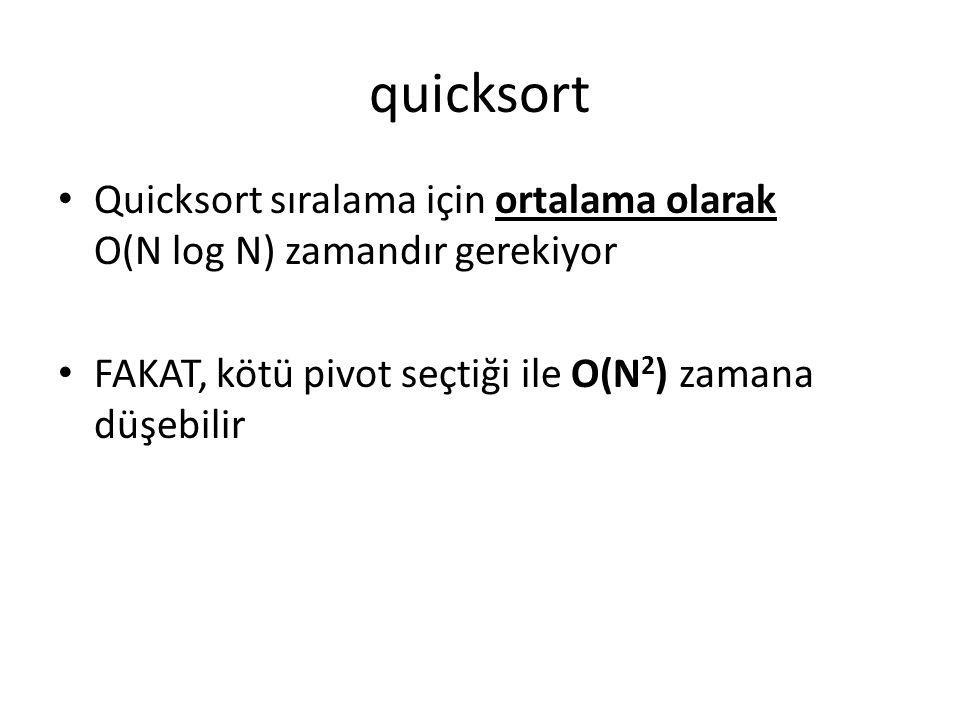 quicksort Quicksort sıralama için ortalama olarak O(N log N) zamandır gerekiyor.