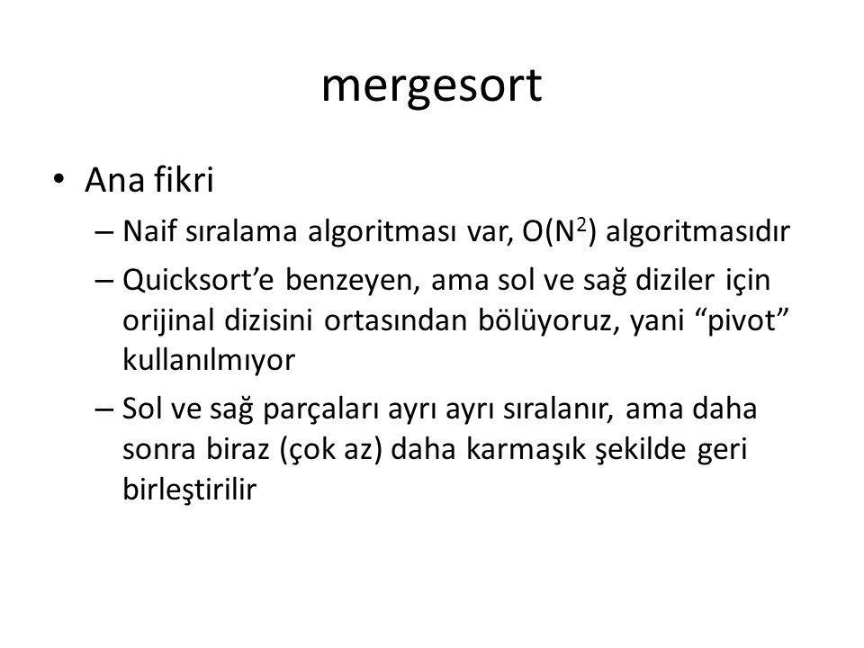 mergesort Ana fikri. Naif sıralama algoritması var, O(N2) algoritmasıdır.