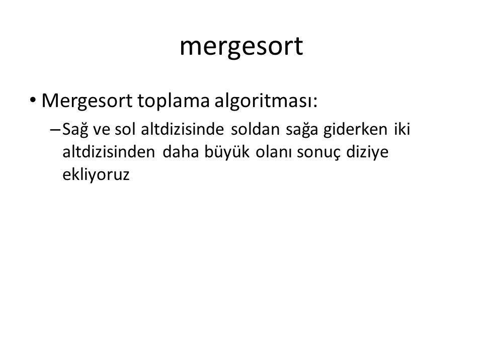 mergesort Mergesort toplama algoritması: