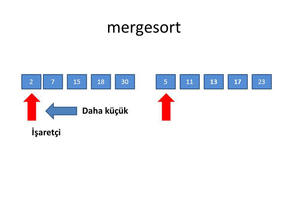 mergesort 2 7 15 18 30 5 11 13 17 23 Daha küçük İşaretçi