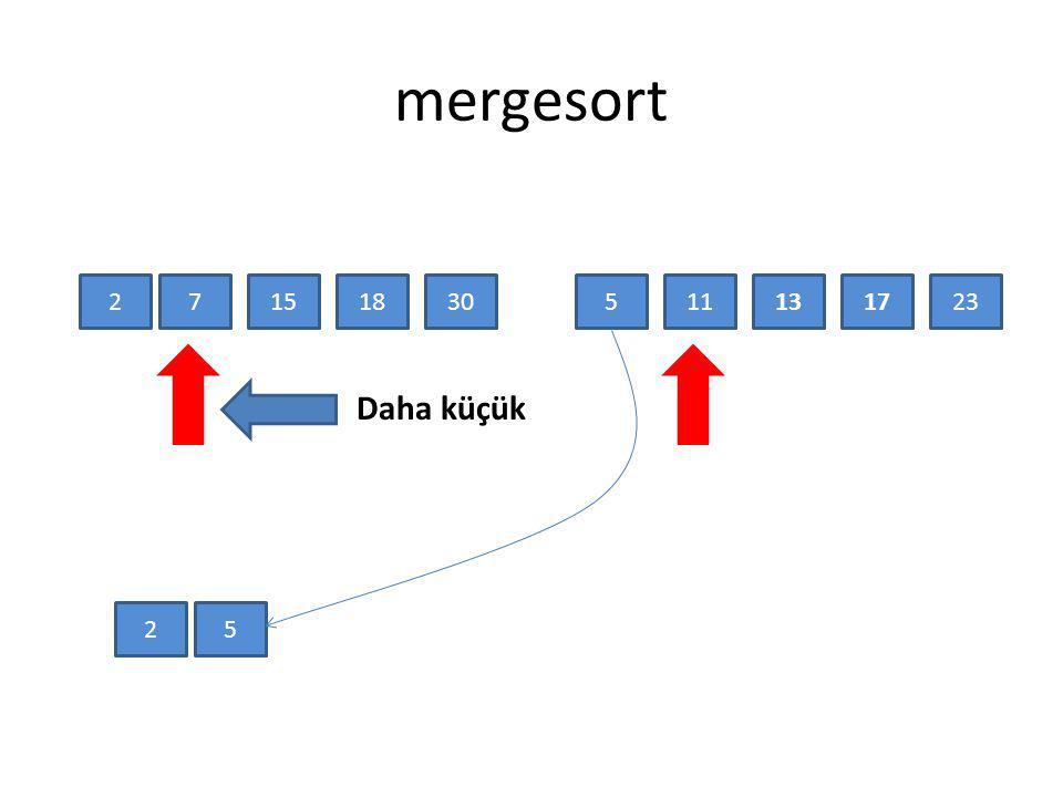 mergesort 2 7 15 18 30 5 11 13 17 23 Daha küçük 2 5
