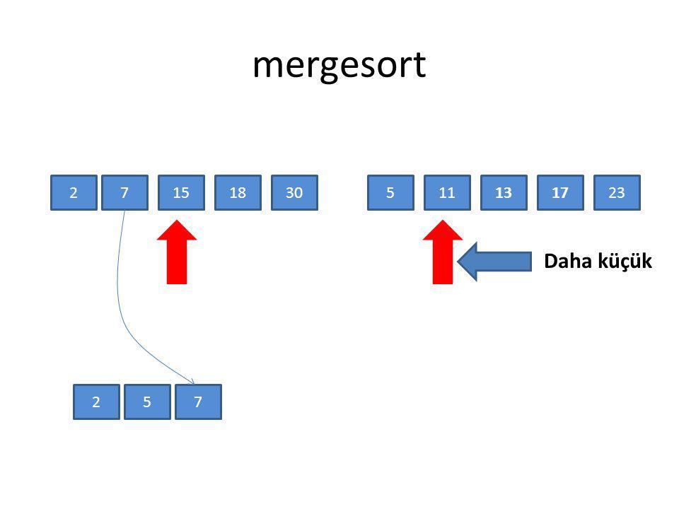 mergesort 2 7 15 18 30 5 11 13 17 23 Daha küçük 2 5 7