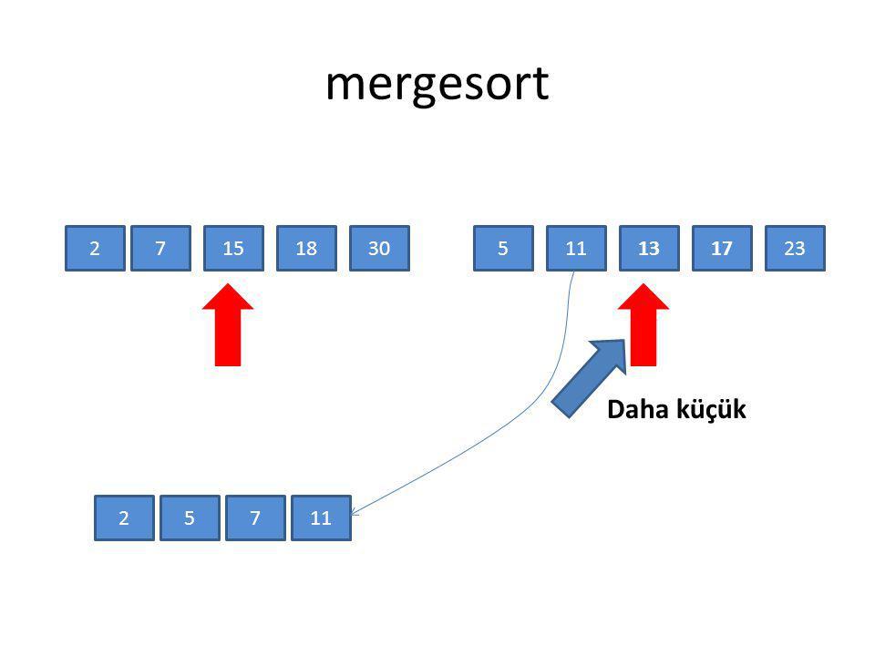 mergesort 2 7 15 18 30 5 11 13 17 23 Daha küçük 2 5 7 11